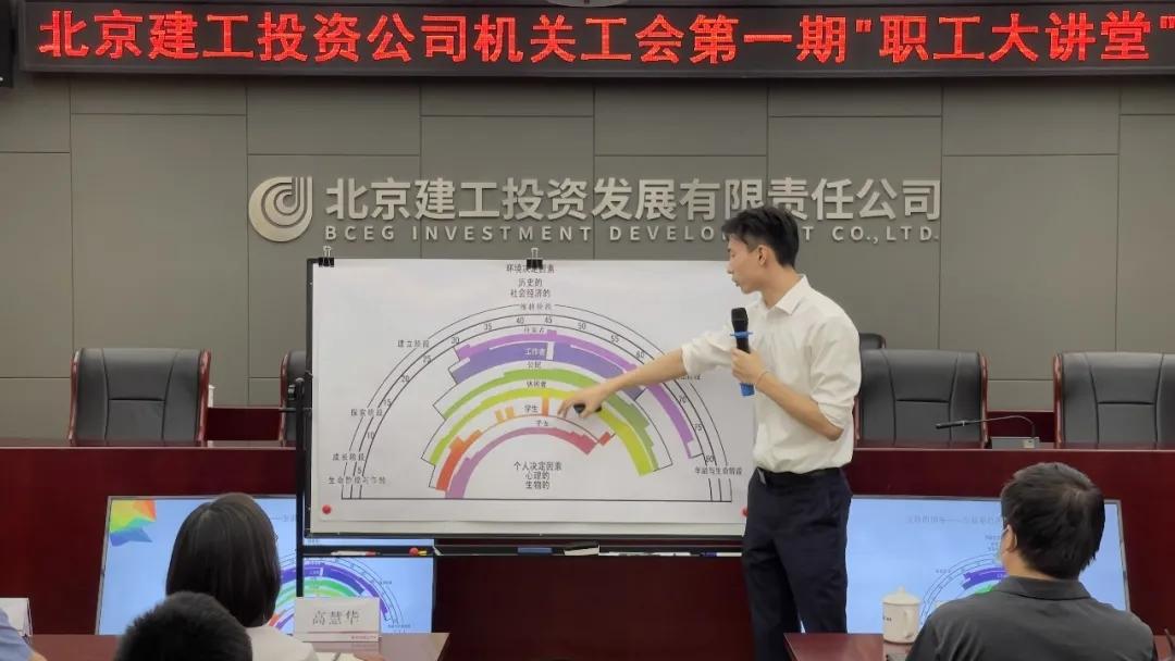 """书香丨公司机关工会举办第一期""""职工大讲堂"""""""
